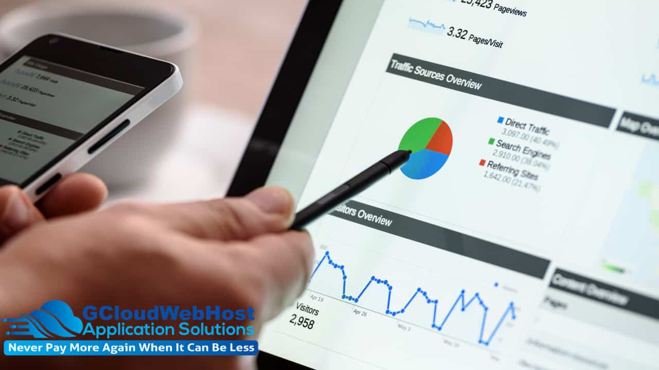 The Secrets of Search Engine Marketing (SEM) and Search Engine Optimization (SEO).