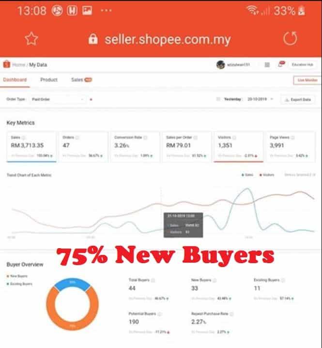ShopeeSellerNegativeFeedbackScreenshot